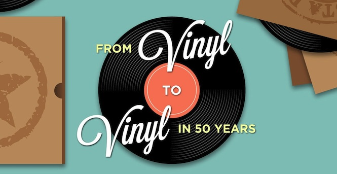 50 years of vinyl records in an infographic