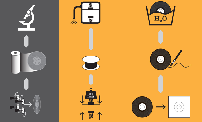 Infographic: The birth of a vinyl record illustrated