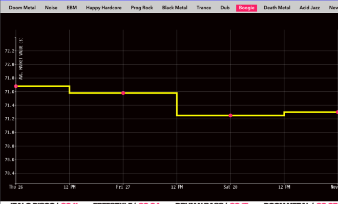 discogs-and-rbma-launch-real-time-vinyl-stock-market