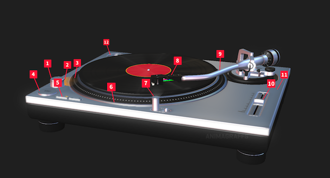 turntable-3d-animations